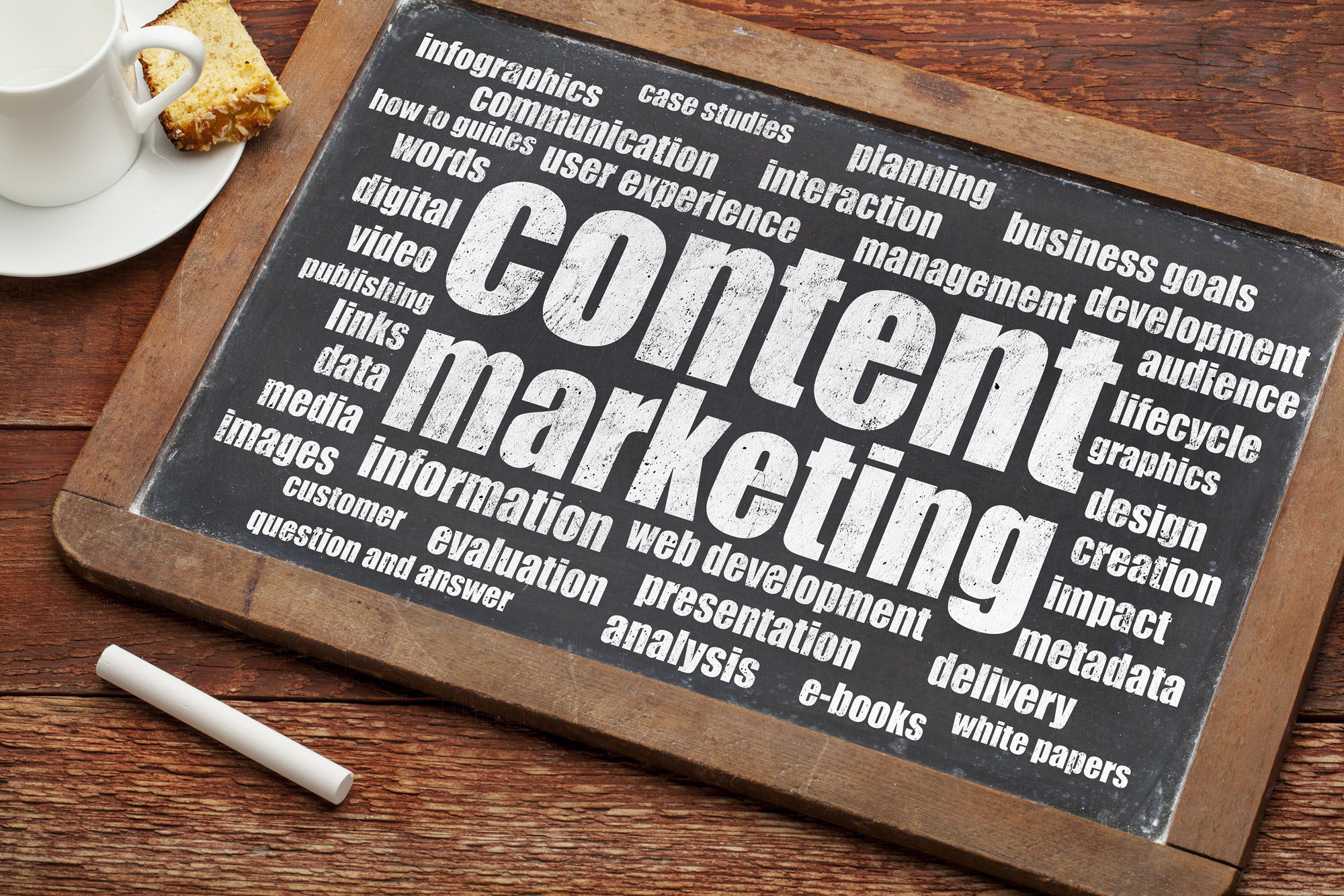 Why Content Marketing Is Key For Every Business